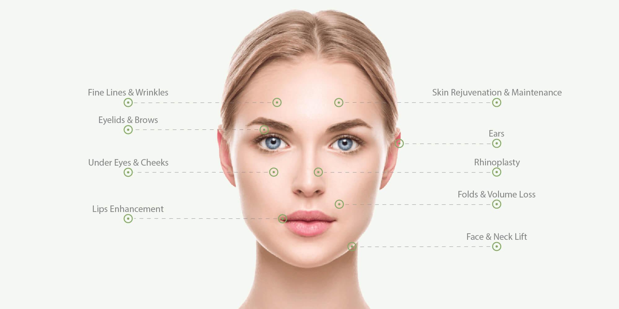 Diepenbrock Facial Cosmetic Plastic Surgery Procedures in Warsaw IN